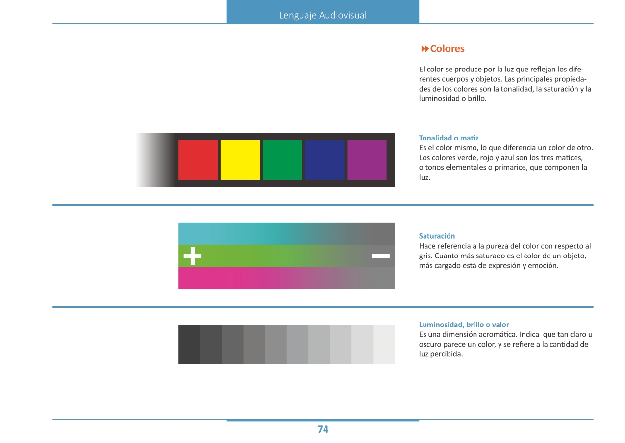 Manual audiovisual divulgativo_Página_074